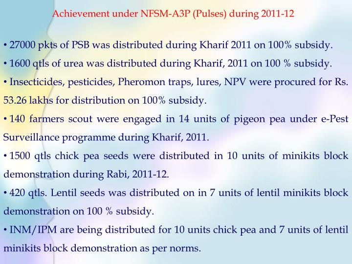 Achievement under NFSM-A3P (Pulses) during 2011-12