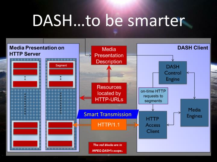 Dash to be smarter