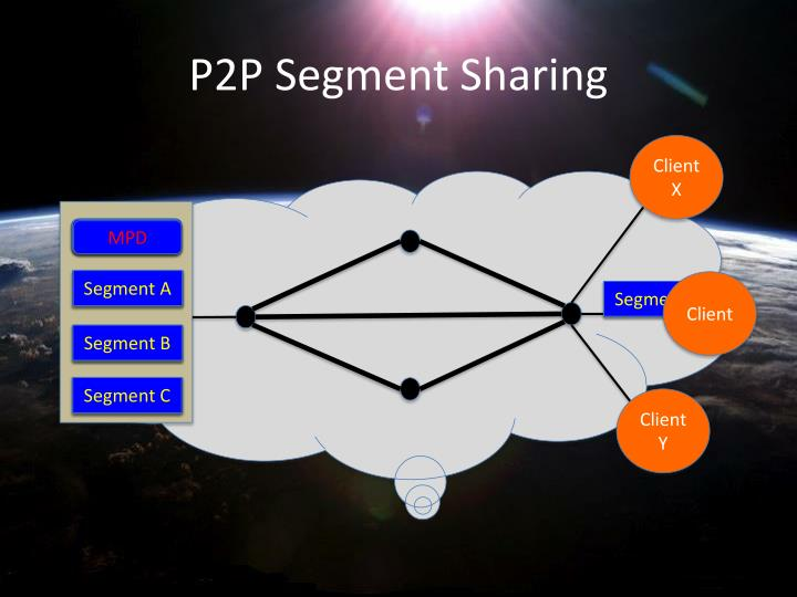 P2P Segment
