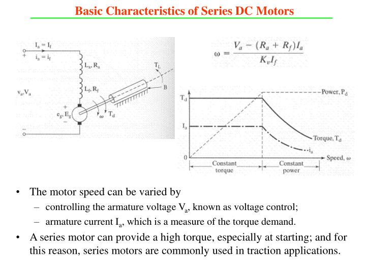 Basic Characteristics of Series DC Motors