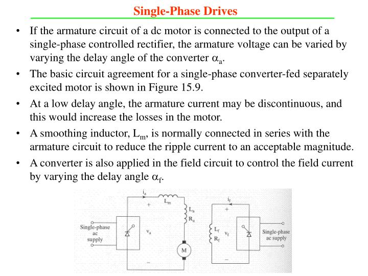 Single-Phase Drives