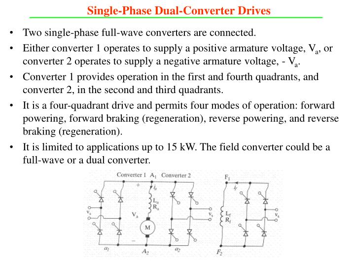 Single-Phase Dual-Converter Drives