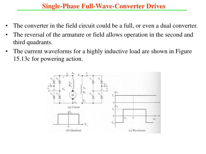 Single-Phase Full-Wave-Converter Drives