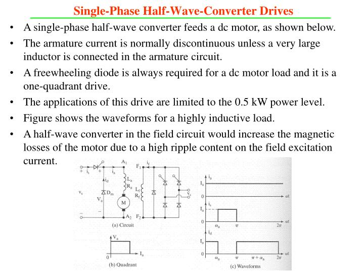 Single-Phase Half-Wave-Converter Drives