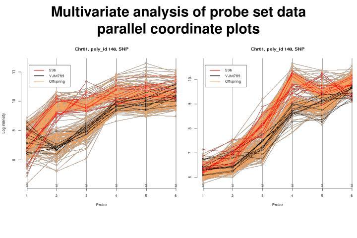 Multivariate analysis of probe set data