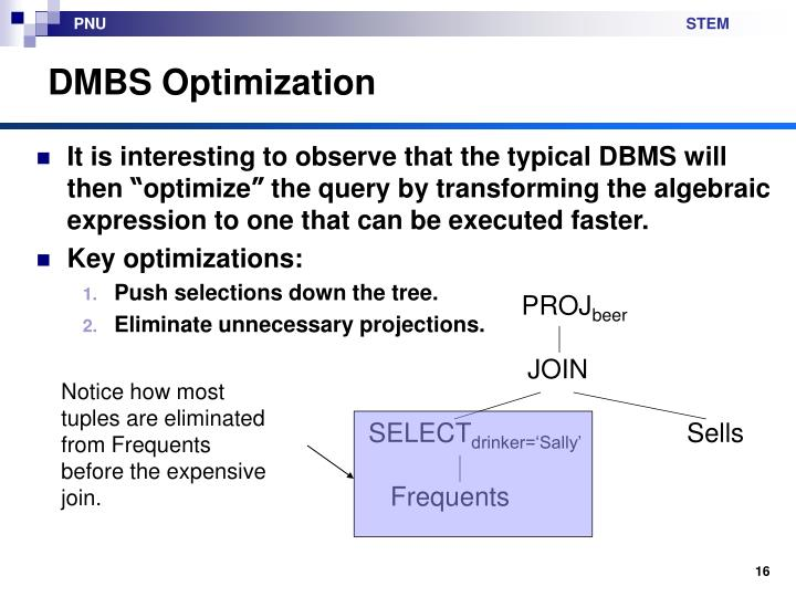 DMBS Optimization