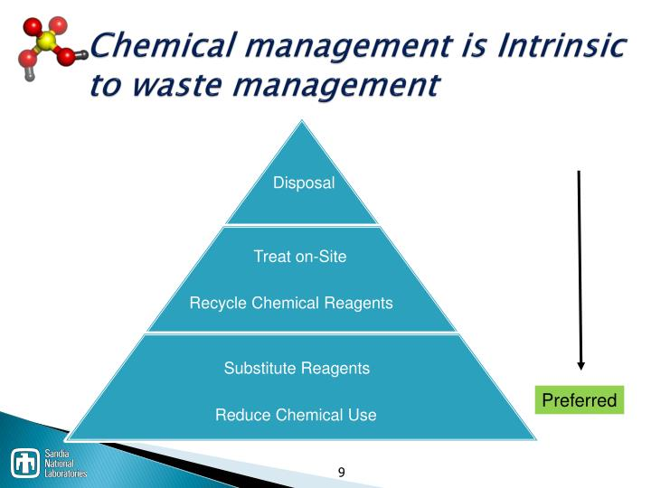 Waste Management & Treatment