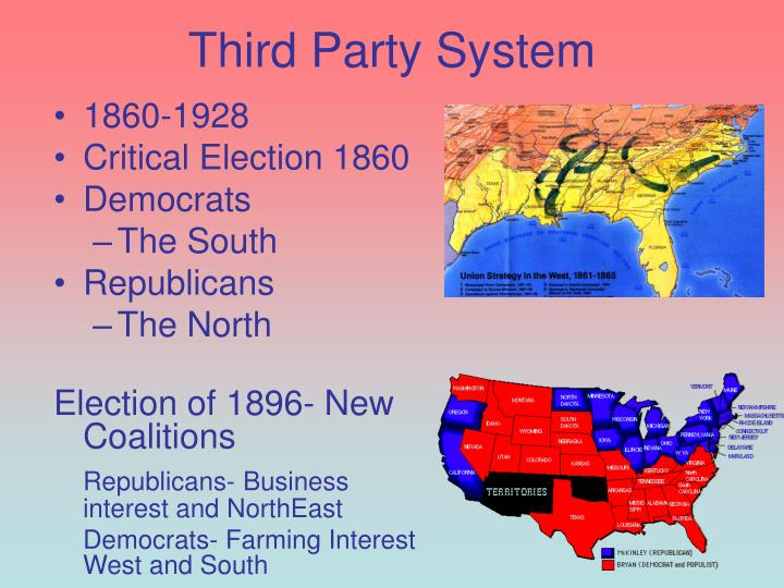 Third Party System