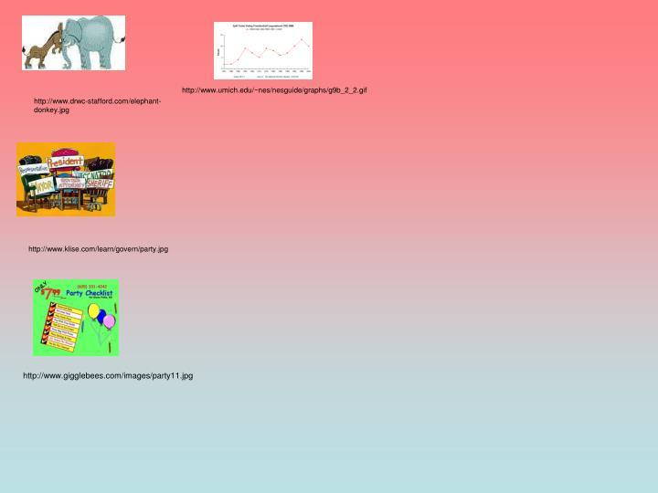 http://www.umich.edu/~nes/nesguide/graphs/g9b_2_2.gif
