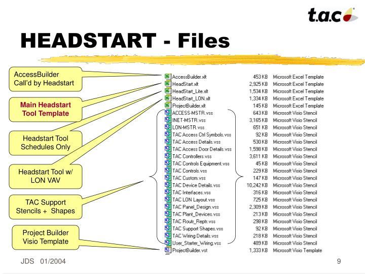 HEADSTART - Files