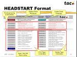 headstart format