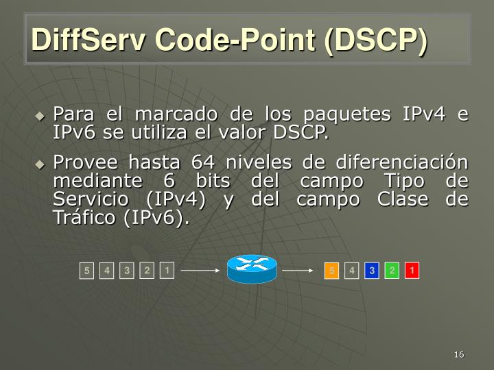 DiffServ Code-Point (DSCP)