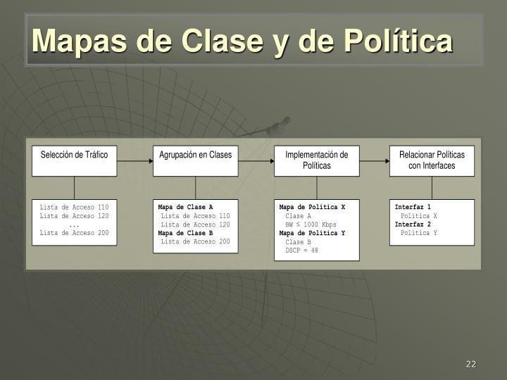 Mapas de Clase y de Política