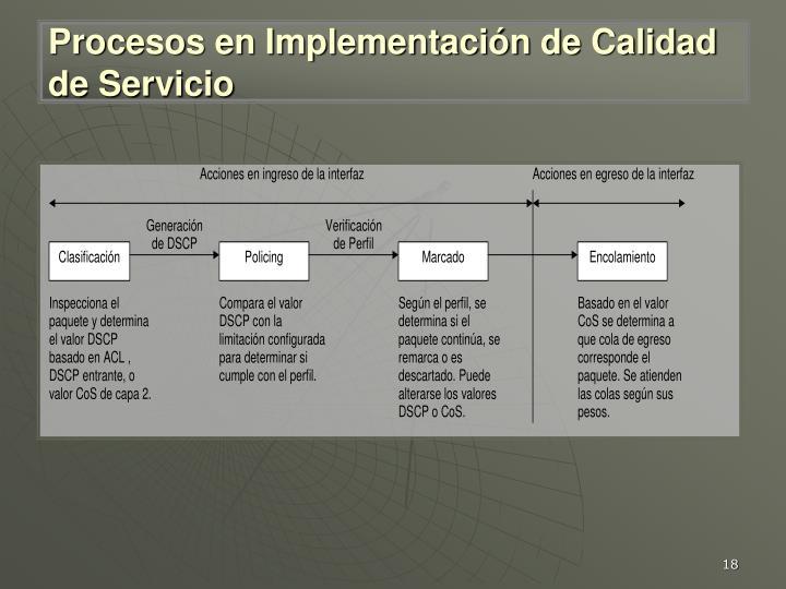 Procesos en Implementación de Calidad de Servicio