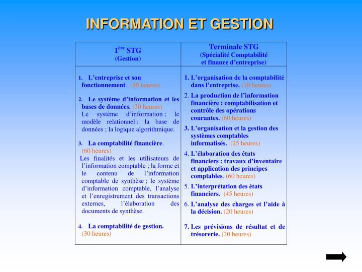INFORMATION ET GESTION