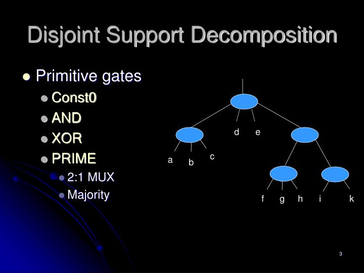Disjoint support decomposition