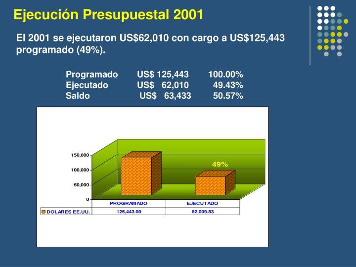 Ejecución Presupuestal 2001