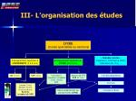 iii l organisation des tudes