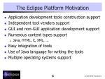 the eclipse platform motivation