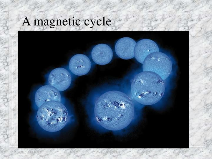 A magnetic cycle