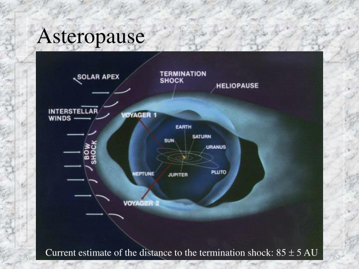 Asteropause