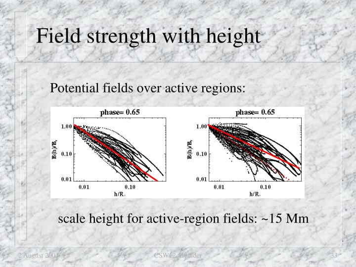 Field strength with height