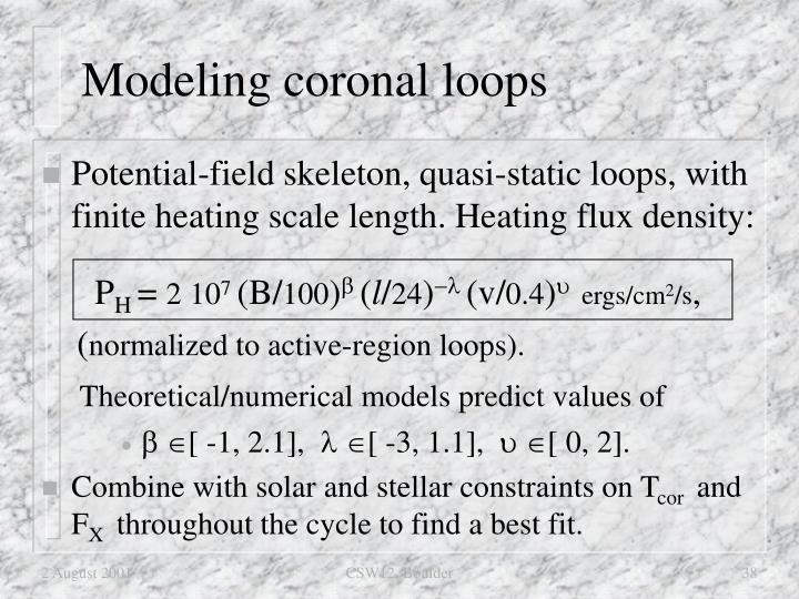 Modeling coronal loops