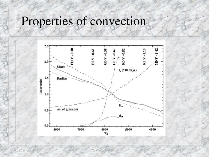 Properties of convection