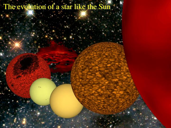 The evolution of the Sun