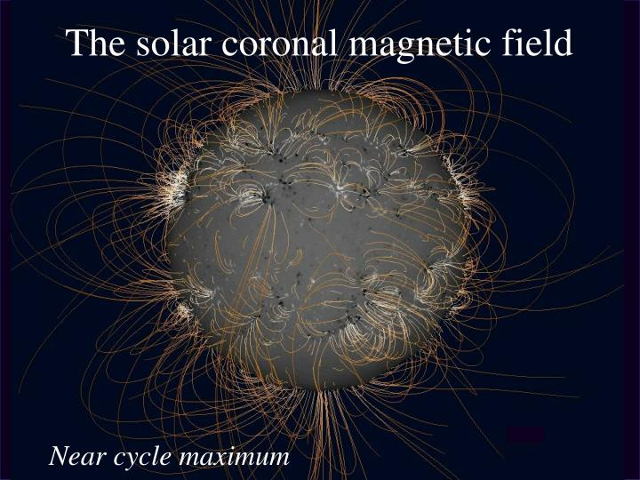 The solar coronal magnetic field