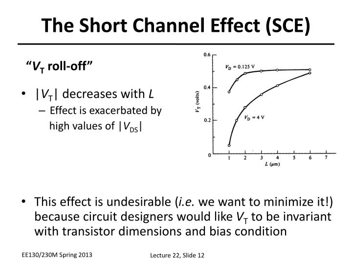 The Short Channel Effect (SCE)