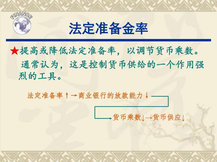 法定准备率↑→商业银行的放款能力↓