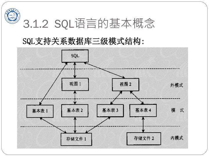 3.1.2  SQL