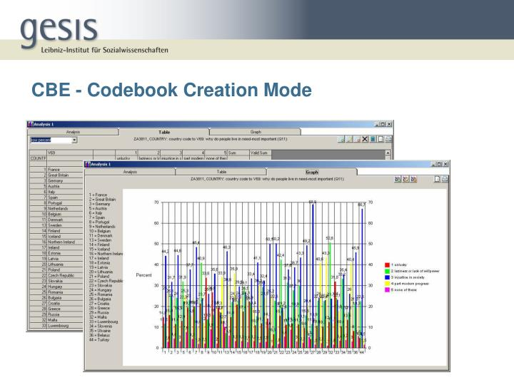 CBE - Codebook Creation Mode