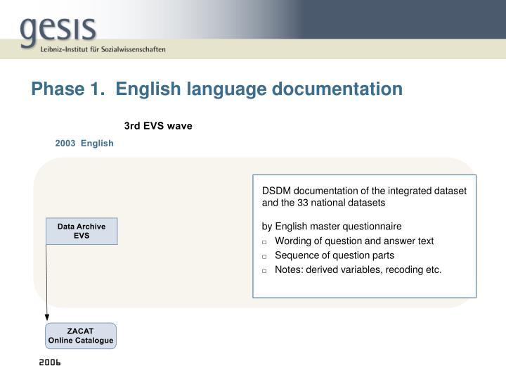 Phase 1.  English language documentation