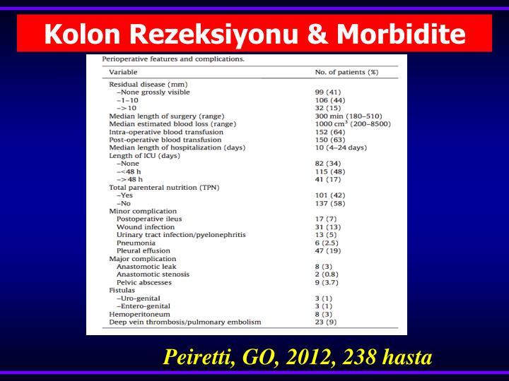 Kolon Rezeksiyonu & Morbidite