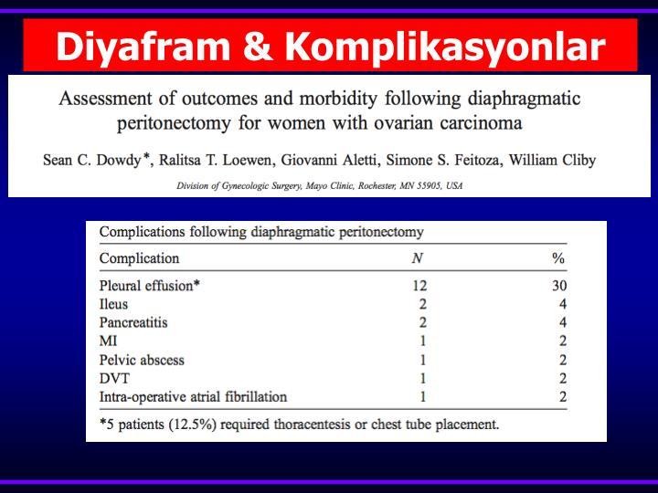 Diyafram & Komplikasyonlar