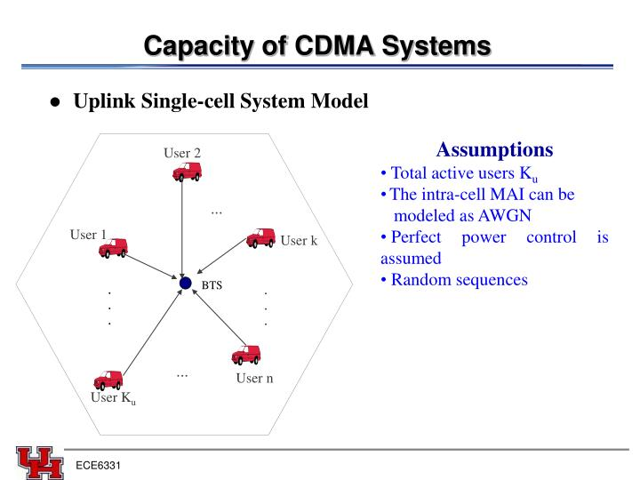 Capacity of CDMA Systems