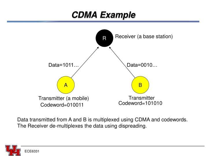 CDMA Example