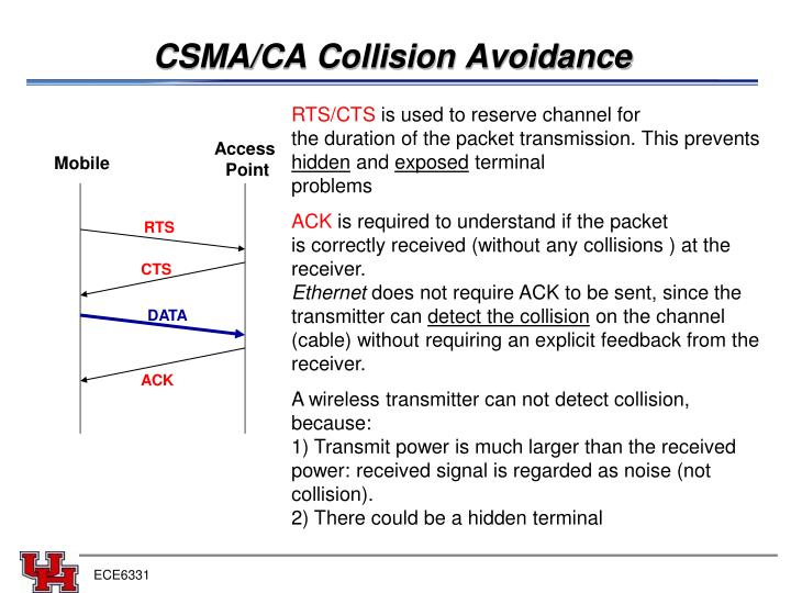 CSMA/CA Collision Avoidance