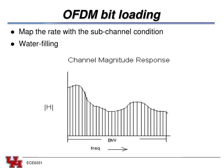 OFDM bit loading