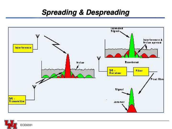 Spreading & Despreading