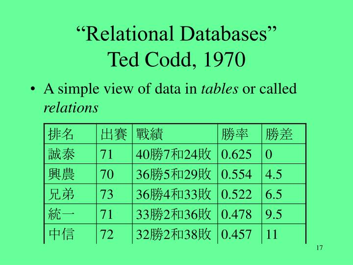"""Relational Databases"""