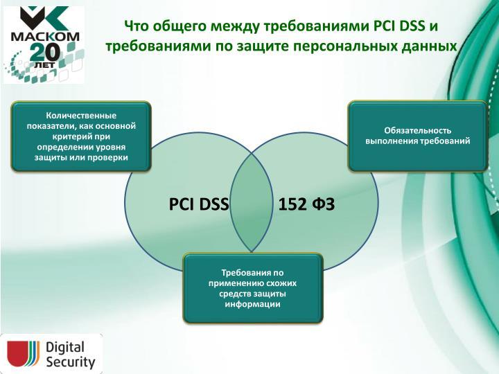 Что общего между требованиями PCIDSS и требованиями по защите персональных данных