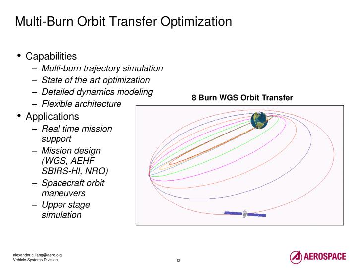 Multi-Burn Orbit Transfer Optimization