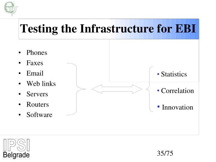 Testing the Infrastructure for EBI