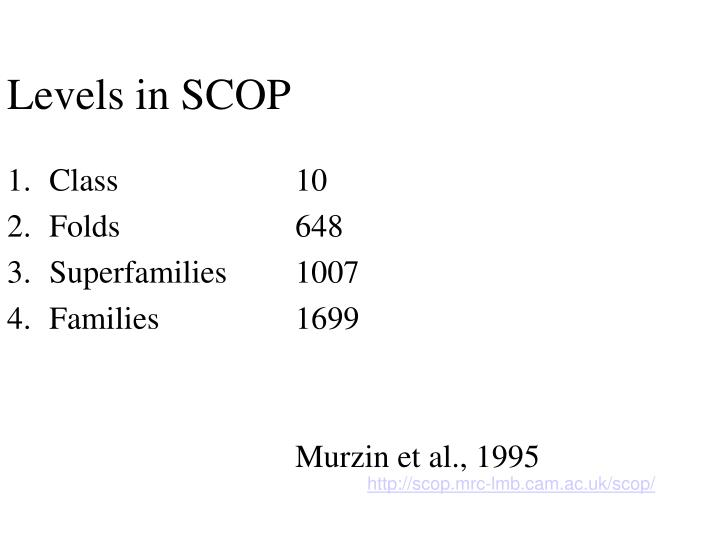 Levels in SCOP