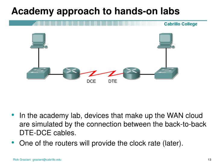 Academy approach to hands-on labs