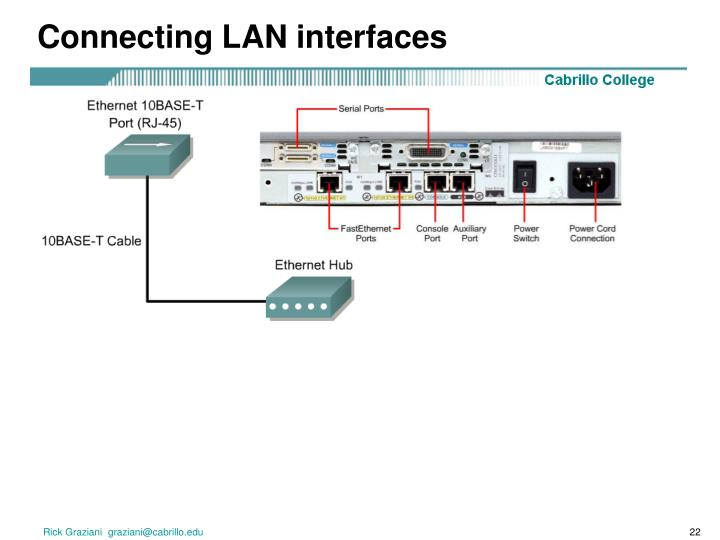 Connecting LAN interfaces