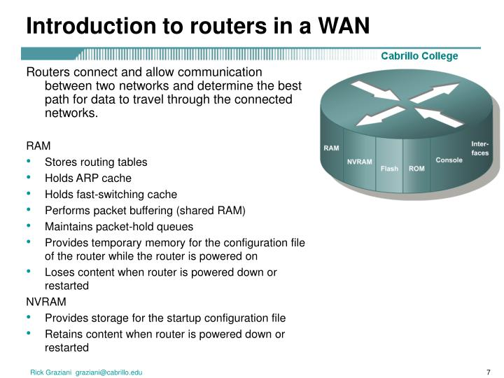 Introduction to routers in a WAN